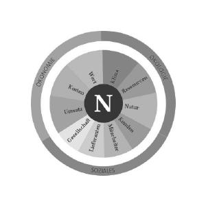 Profil_N-Kompass